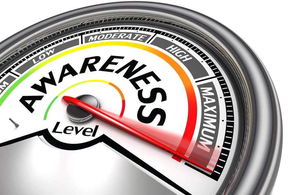 How to Measure Brand Awareness of CPG Branded Products